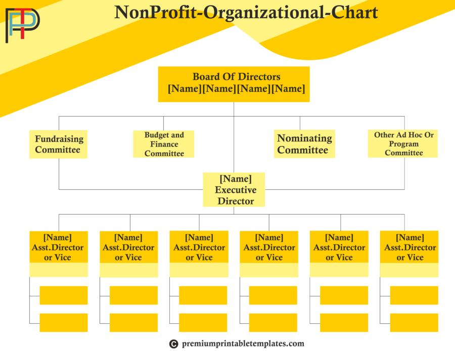 Non Profit Organisation Chart Template