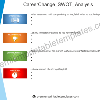 Career Change SWOT