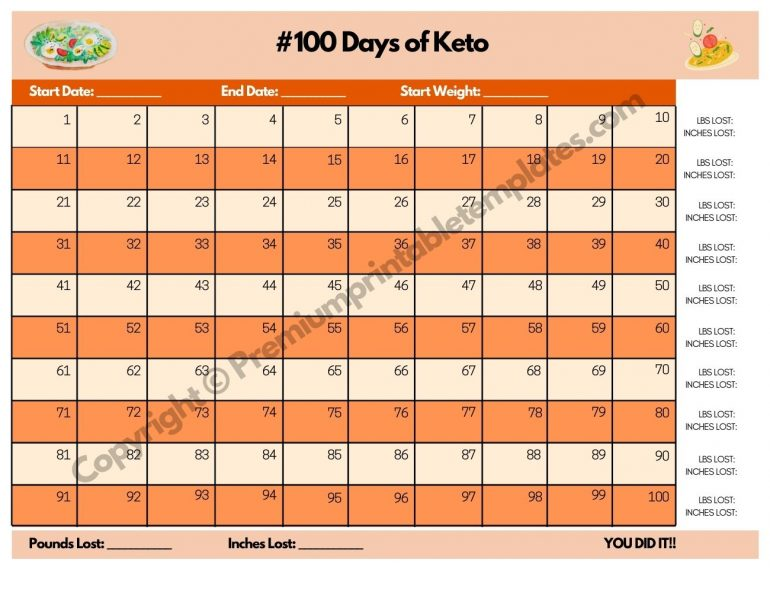100 Days of Keto [Landscape]