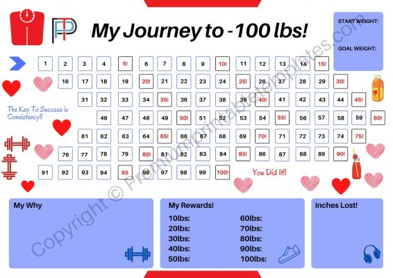 Printable Weight Loss Tracker Template